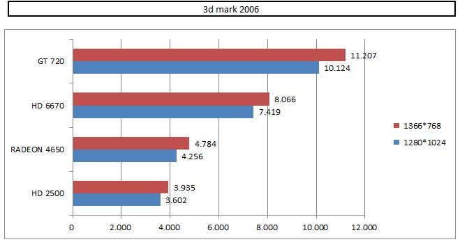 3d mark 2006 .PNG