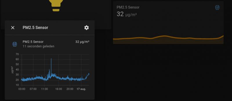 El otro sensor que compré sólo lo dejé con el PM 2.5